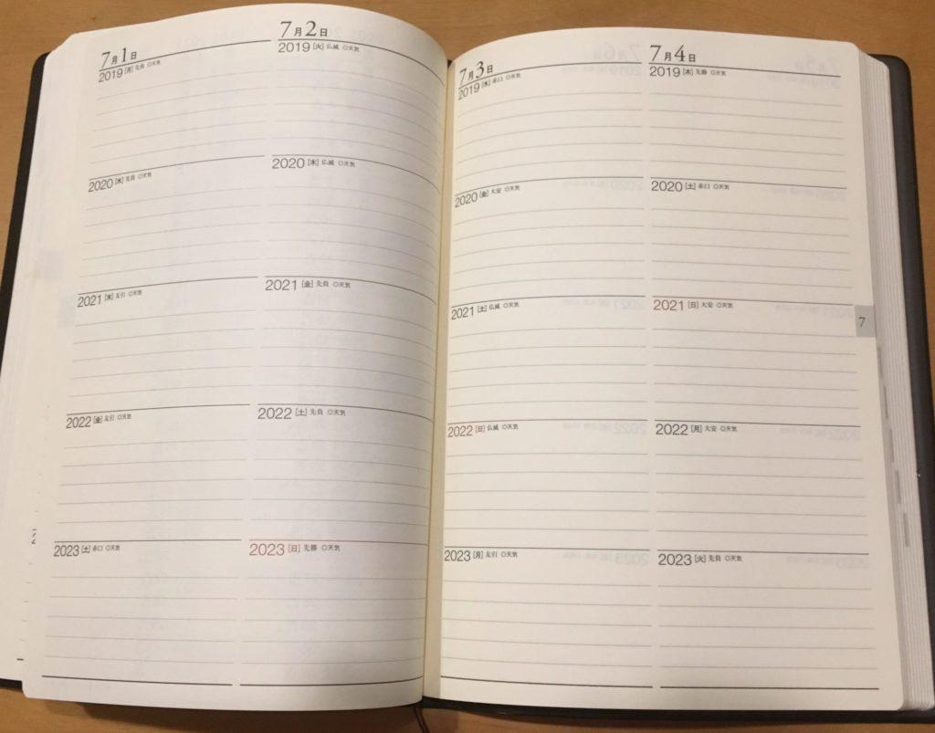 ポジティブ日記